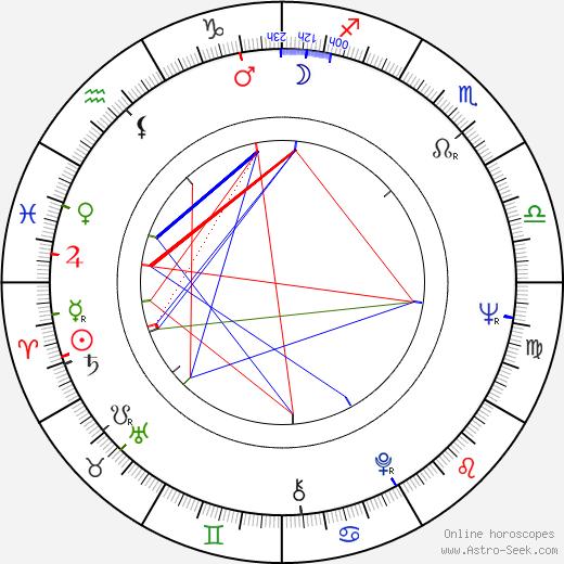 Gernot Roll день рождения гороскоп, Gernot Roll Натальная карта онлайн