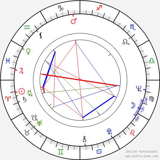 Ilpo Saunio astro natal birth chart, Ilpo Saunio horoscope, astrology