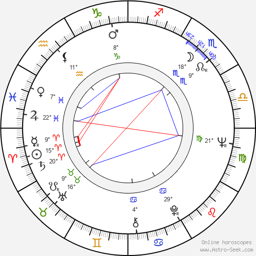 John Sculley birth chart, biography, wikipedia 2019, 2020