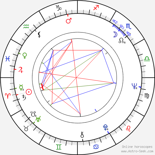 John Sculley astro natal birth chart, John Sculley horoscope, astrology