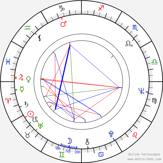 Jozef Adamovič день рождения гороскоп, Jozef Adamovič Натальная карта онлайн