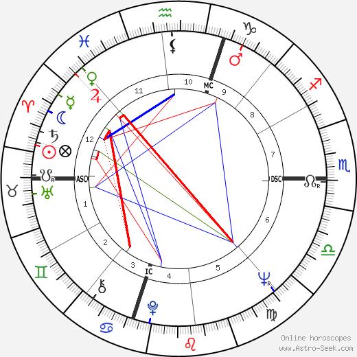 Marian Brayton astro natal birth chart, Marian Brayton horoscope, astrology