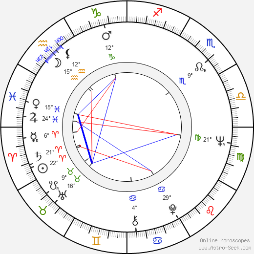 Paul Sorvino birth chart, biography, wikipedia 2019, 2020