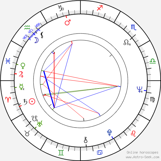 Paul Sorvino astro natal birth chart, Paul Sorvino horoscope, astrology
