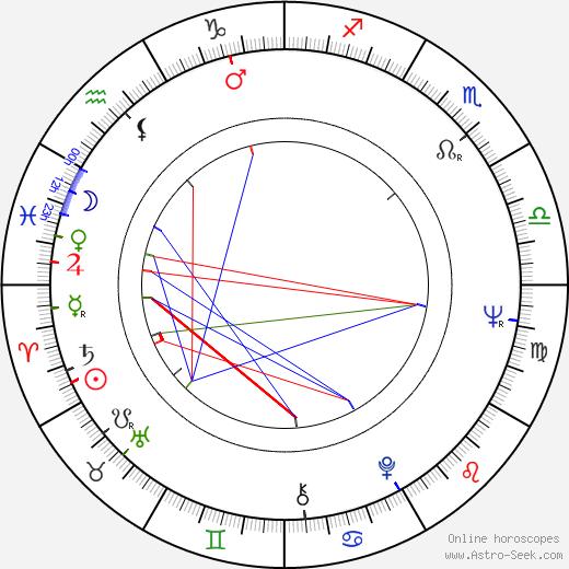 Pavel Hajný astro natal birth chart, Pavel Hajný horoscope, astrology