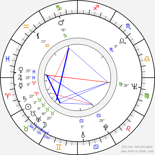 Reni Santoni birth chart, biography, wikipedia 2018, 2019