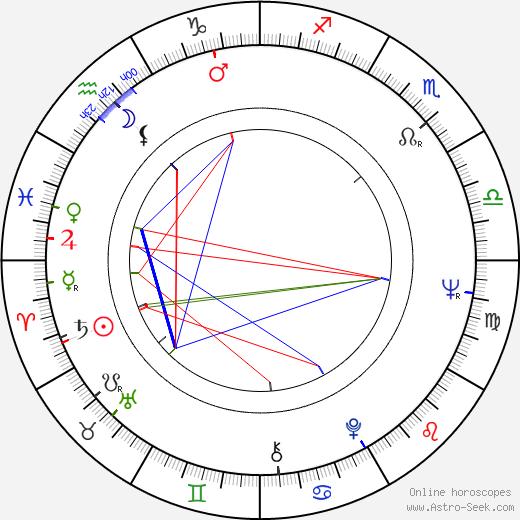 Seamus Heaney birth chart, Seamus Heaney astro natal horoscope, astrology