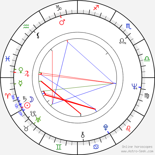 Seppo Huunonen astro natal birth chart, Seppo Huunonen horoscope, astrology