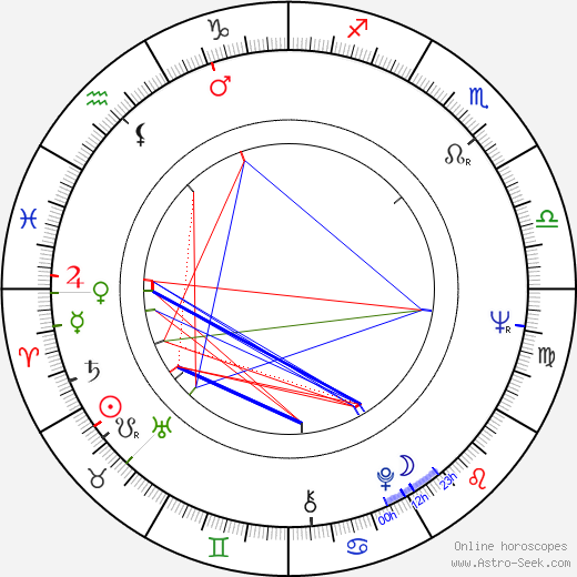 Vladislav Dvorzhetskiy astro natal birth chart, Vladislav Dvorzhetskiy horoscope, astrology