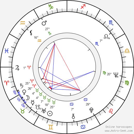 Arild Kristo birth chart, biography, wikipedia 2019, 2020
