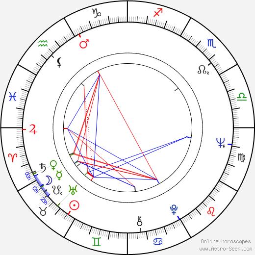 Arild Kristo astro natal birth chart, Arild Kristo horoscope, astrology