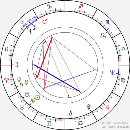 Bérangère Dautun astro natal birth chart, Bérangère Dautun horoscope, astrology