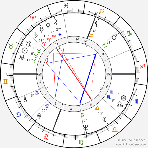 Billie Austin Bryant birth chart, biography, wikipedia 2018, 2019