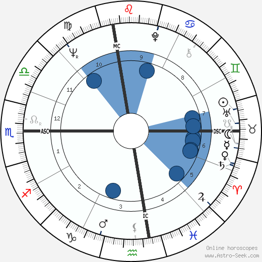 Emilio Vesce wikipedia, horoscope, astrology, instagram