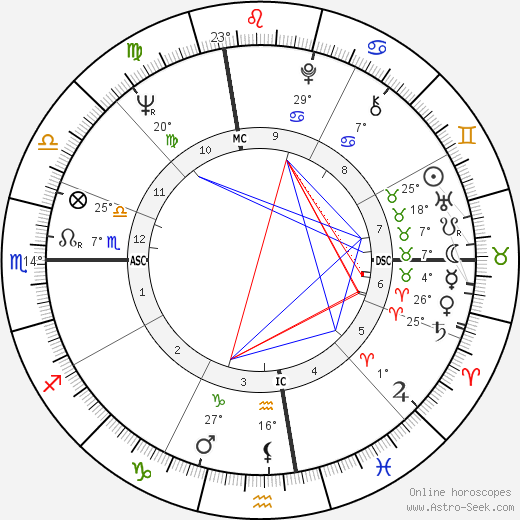 Emilio Vesce birth chart, biography, wikipedia 2020, 2021