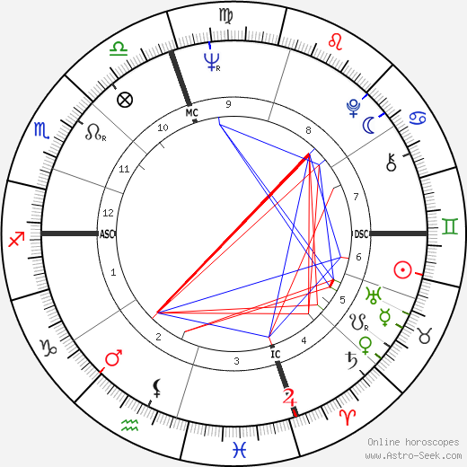 Gary Goldschneider день рождения гороскоп, Gary Goldschneider Натальная карта онлайн