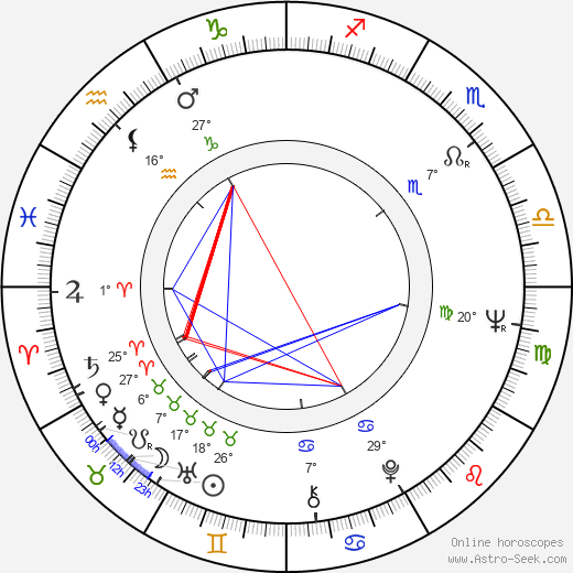 Hark Bohm birth chart, biography, wikipedia 2018, 2019