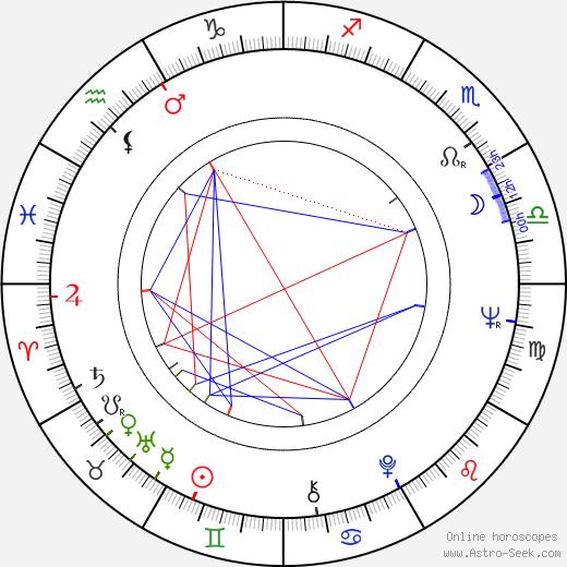 Ilse Pagé birth chart, Ilse Pagé astro natal horoscope, astrology