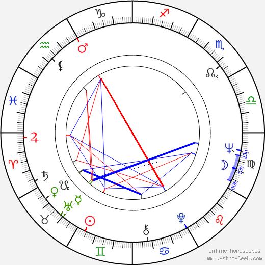 Jaki Liebezeit astro natal birth chart, Jaki Liebezeit horoscope, astrology