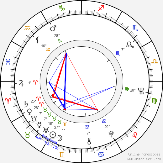 James Fox birth chart, biography, wikipedia 2019, 2020