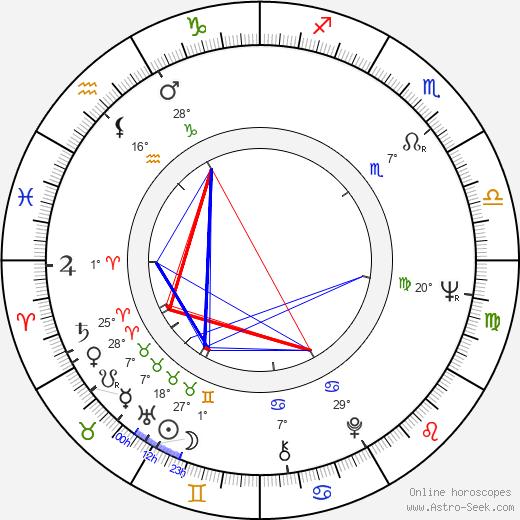 James Fox birth chart, biography, wikipedia 2018, 2019
