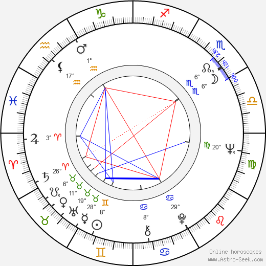 Józef Gebski birth chart, biography, wikipedia 2020, 2021