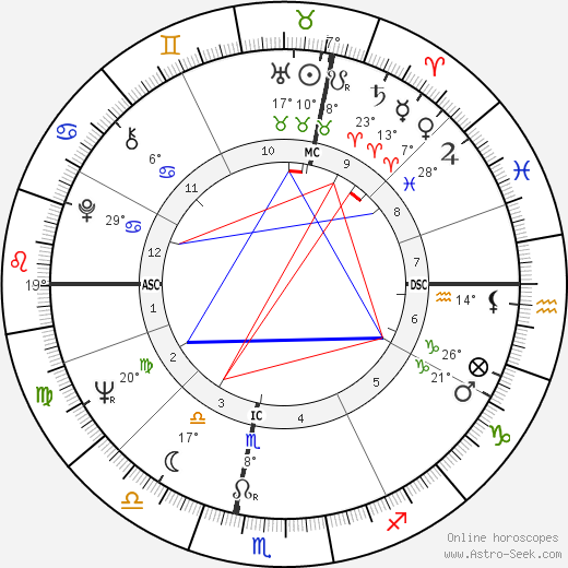 Judy Collins tema natale, biography, Biografia da Wikipedia 2020, 2021