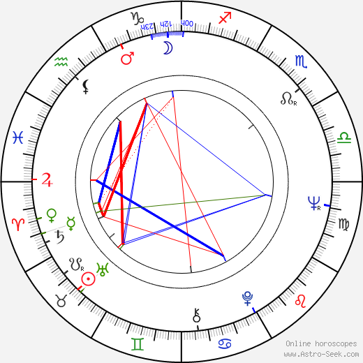 Marco St. John день рождения гороскоп, Marco St. John Натальная карта онлайн