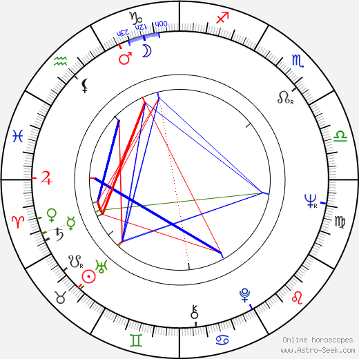 Maurizio Ponzi tema natale, oroscopo, Maurizio Ponzi oroscopi gratuiti, astrologia