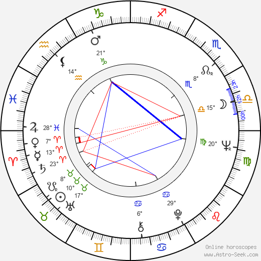 Ray Aranha birth chart, biography, wikipedia 2019, 2020