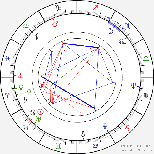 Roberto Girometti tema natale, oroscopo, Roberto Girometti oroscopi gratuiti, astrologia