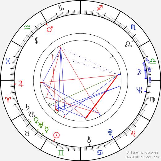 Vida Jerman birth chart, Vida Jerman astro natal horoscope, astrology