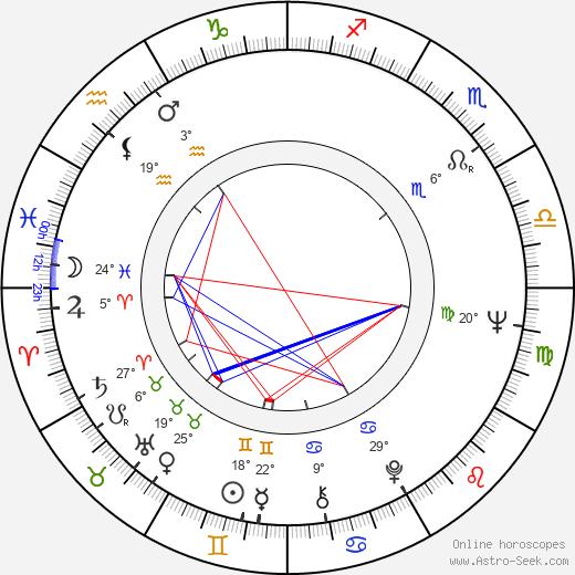Alexandra Stewart birth chart, biography, wikipedia 2020, 2021