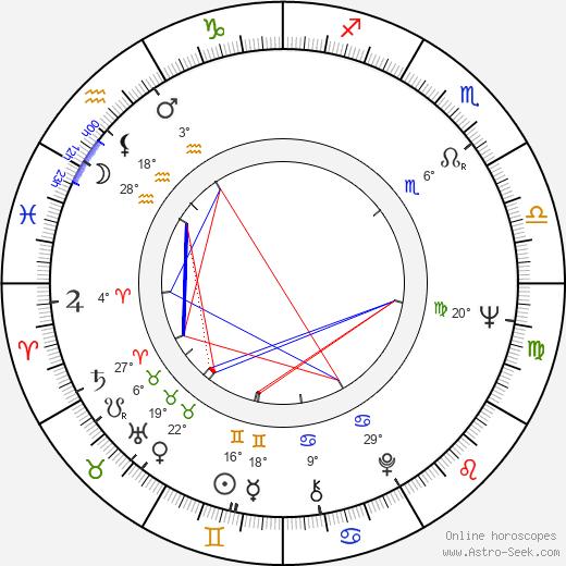 Bernie Casey birth chart, biography, wikipedia 2019, 2020