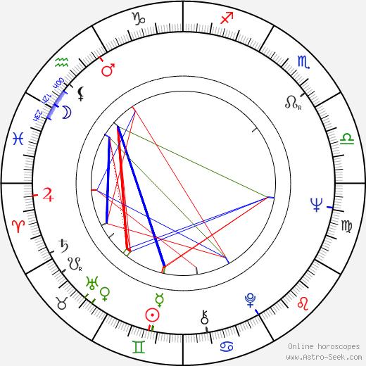 Bernie Casey astro natal birth chart, Bernie Casey horoscope, astrology