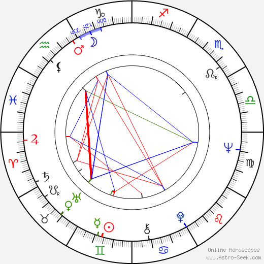 Bruno Gaburro astro natal birth chart, Bruno Gaburro horoscope, astrology