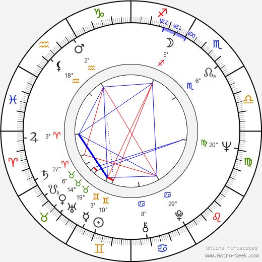 Cleavon Little birth chart, biography, wikipedia 2019, 2020