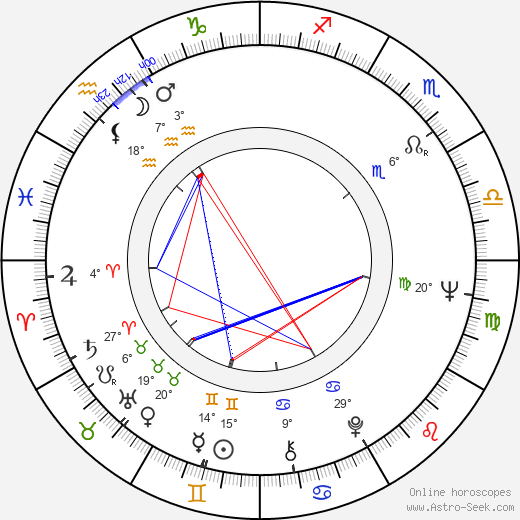 Gary U. S. Bonds birth chart, biography, wikipedia 2019, 2020