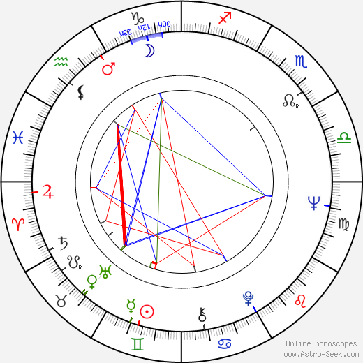 Henri Pachard astro natal birth chart, Henri Pachard horoscope, astrology