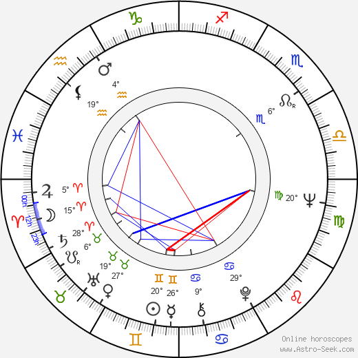 Johan Forssell birth chart, biography, wikipedia 2018, 2019