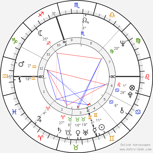 John Schlee birth chart, biography, wikipedia 2017, 2018