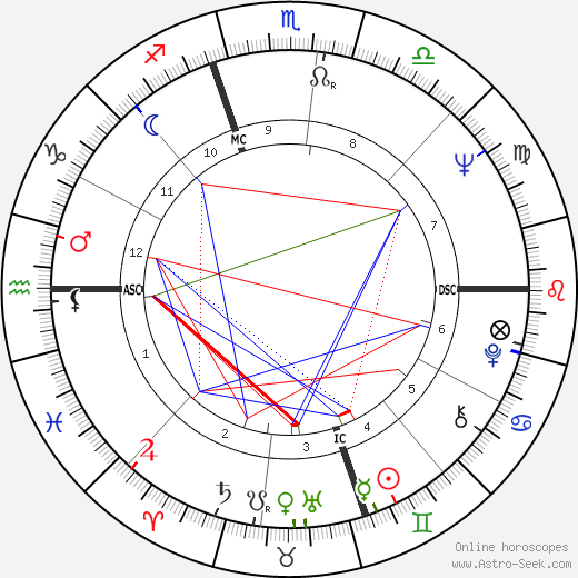 John Schlee astro natal birth chart, John Schlee horoscope, astrology