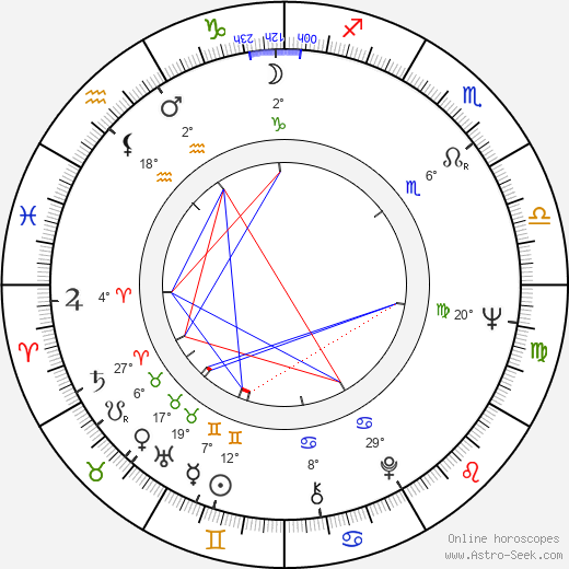 Marjorie Ann Mutchie birth chart, biography, wikipedia 2019, 2020