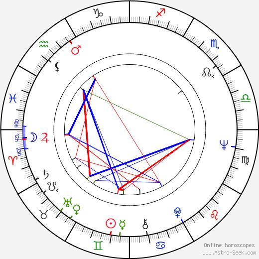 Paul Osipow astro natal birth chart, Paul Osipow horoscope, astrology