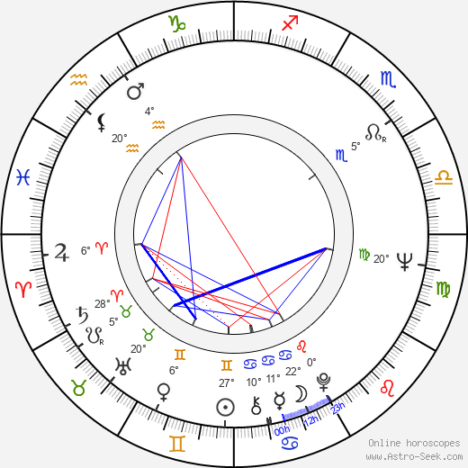 Pertti Maisala birth chart, biography, wikipedia 2018, 2019
