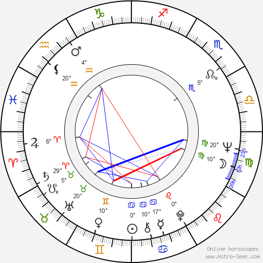 Robert Kramer birth chart, biography, wikipedia 2020, 2021