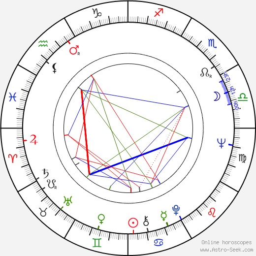 Seppo Lehtonen birth chart, Seppo Lehtonen astro natal horoscope, astrology