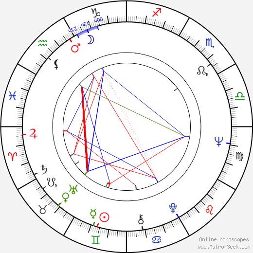 Sigrid-Maria Größing birth chart, Sigrid-Maria Größing astro natal horoscope, astrology