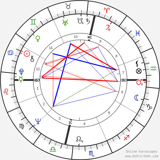 Barbara Colby tema natale, oroscopo, Barbara Colby oroscopi gratuiti, astrologia