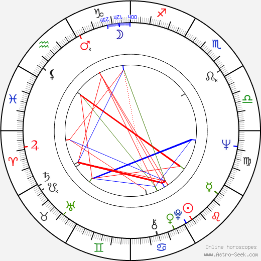 Charles Cyphers astro natal birth chart, Charles Cyphers horoscope, astrology